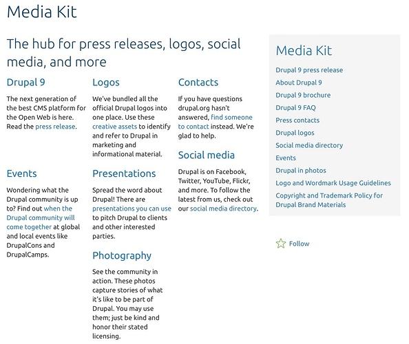 drupal-media-kit